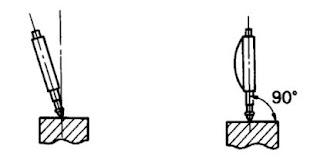 Posisi pengukuran dial gauge yang benar