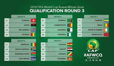 التصفيات الإفريقية النهائية المؤهلة لكأس العالم 2018