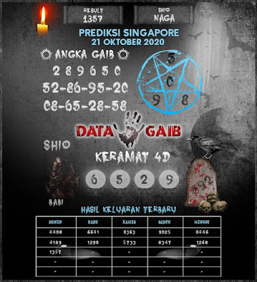 Kode syair Singapore Rabu 21 Oktober 2020 202
