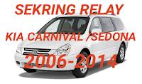 diagram sekring dan relay KIA CARNIVAL / SEDONA 2006-2014