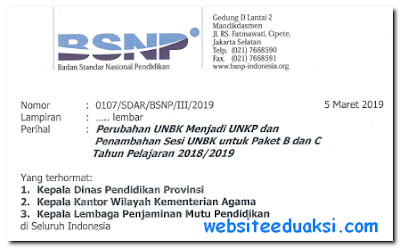 Perubahan UNBK menjadi UNKP dan Penambahan Sesi Tahun 2019