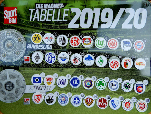 Sport Bild Tabelle
