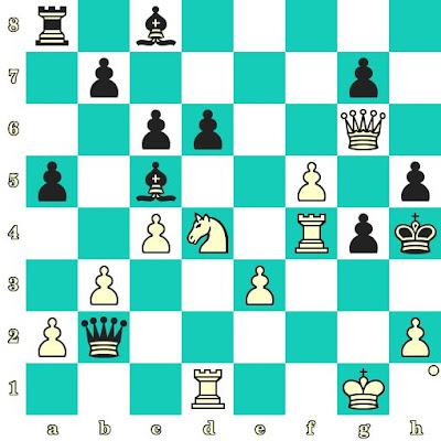 Les Blancs jouent et matent en 2 coups - Awonder Liang vs Janus Christensen, Reykjavik, 2016