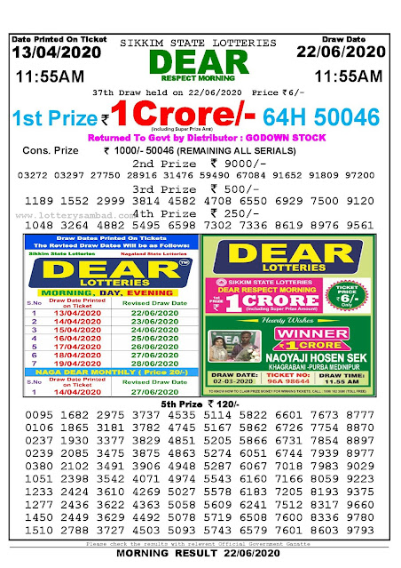 Sikkim State Lottery Sambad 13-04-2020 Today Result 11.55 AM