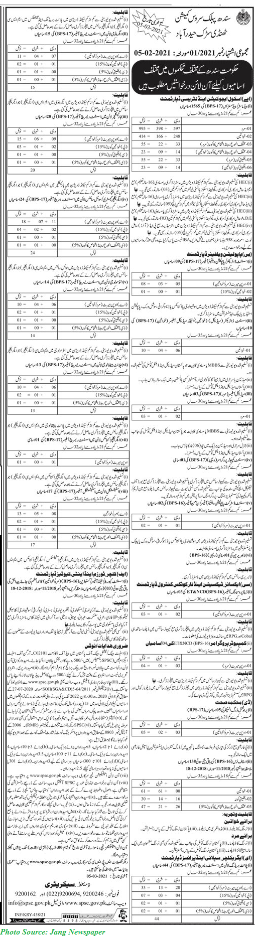 SPS JObs 2021 - Latest Jobs in Sindh Public Service Commission 1560+ Posts of Headmasters  and Headmistress Apply Online Advertisement No. 01/2021