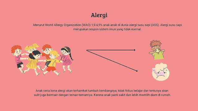 tanggap-alergi