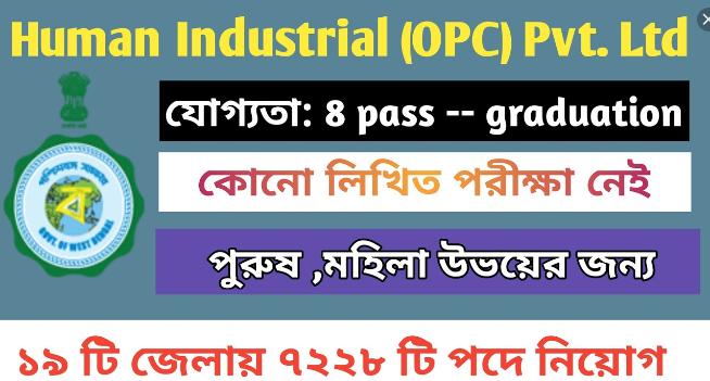 Human Industrial (OPC) Pvt. Ltd. - NGO Recruitment 2020 Apply 7228 Posts - www.hiplopc.in