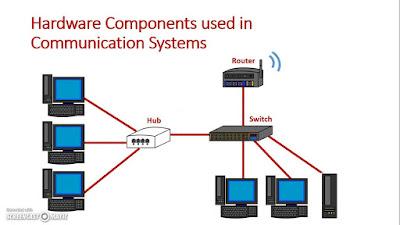 cara kerja hub dan switch dalam jaringan