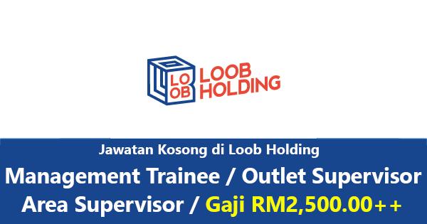 Loob Holding Sdn Bhd