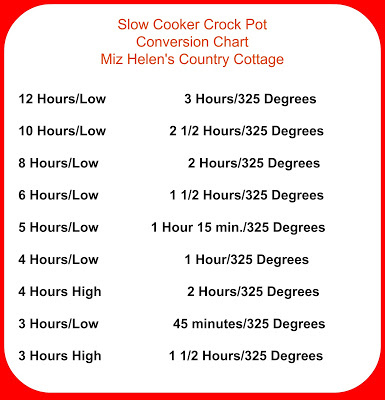 Slow Cooker /Crock Pot Conversion Chart at Miz Helen's Country Cottage