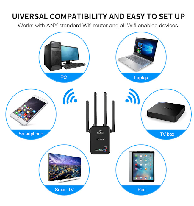 Wifi Repeater Access Point Wifi Amplifier Signal Booster 300Mbps Wireless Repeater Wifi Signal Amplifier Booster Wi-fi Router