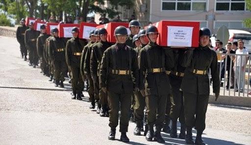 خبر وتحليل : الاشاعات المغرضة حول إستعدادات الاحتلال التركي لفتح جبهة جديدة نحو مدينة الدرباسية!!
