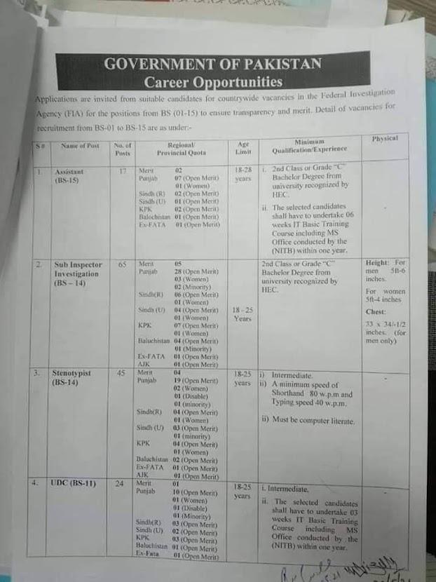 FIA New jobs Application form download