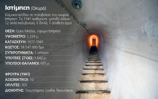 ΣΕΡΡΕΣ, ΟΧΥΡΑ ΡΟΥΠΕΛ, ΟΧΥΡΟ ΙΣΤΙΜΠΕΗ,