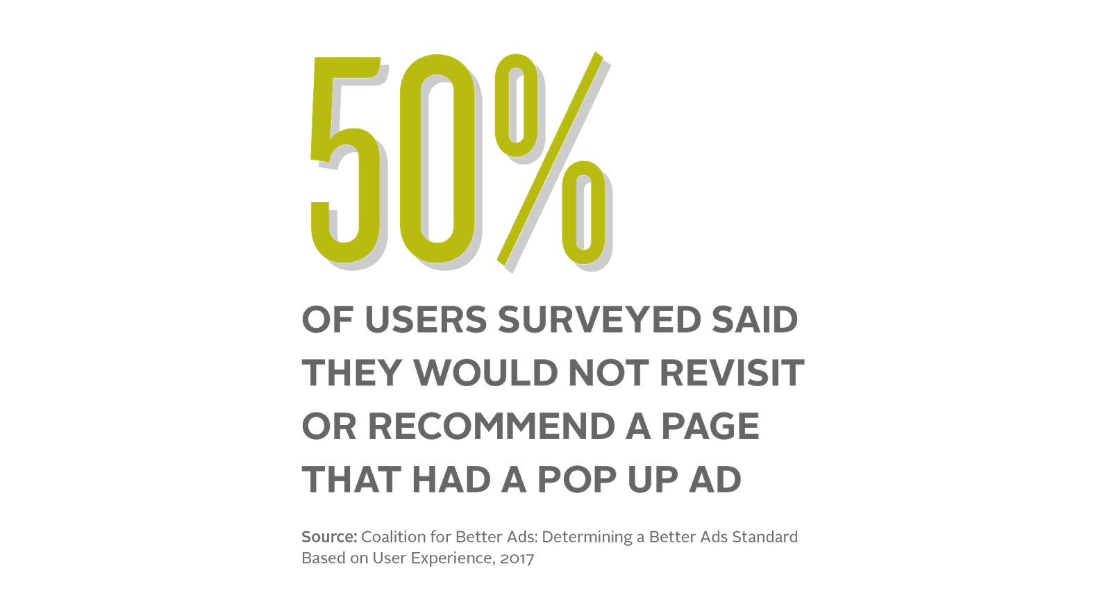 Google CFBA0817 infographic R4C Helping publishers bust annoying ads