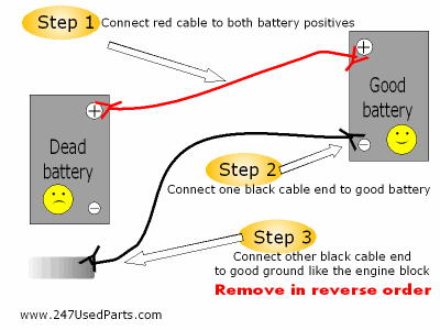 Michael Hicks How To Jump A Car Battery