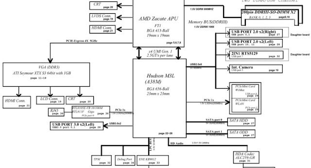 LA-8868P Samsung NP 355E5X Schematic