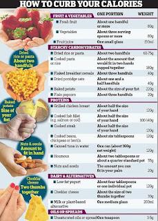 Poke Bowl Nutrition Calculator