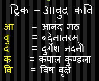 Gk Trick Hindi : बकिमचंद चटर्जी की प्रमुख रचना
