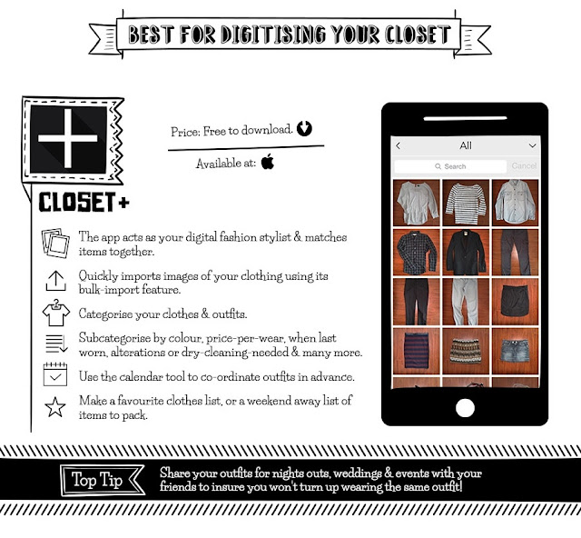 Apps for Digitising Your Closet