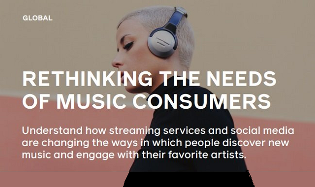 Facebook introduces music streaming services to grow the outreach of online communities