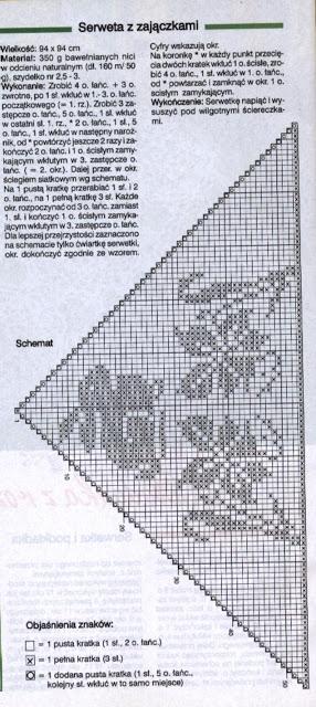 diagramme nappe au crochet motifs lapin