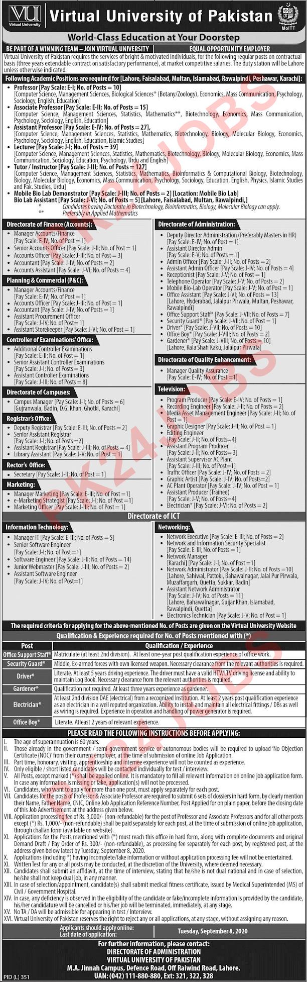 Virtual University Jobs 10 Aug 2020