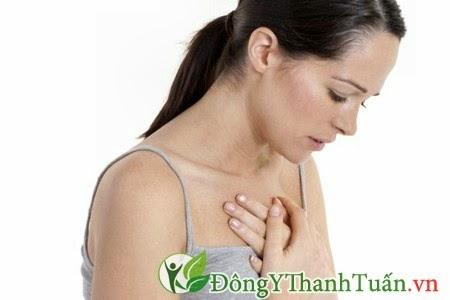 Đau ngực - Triệu chứng của bệnh trào ngược dạ dày thực quản