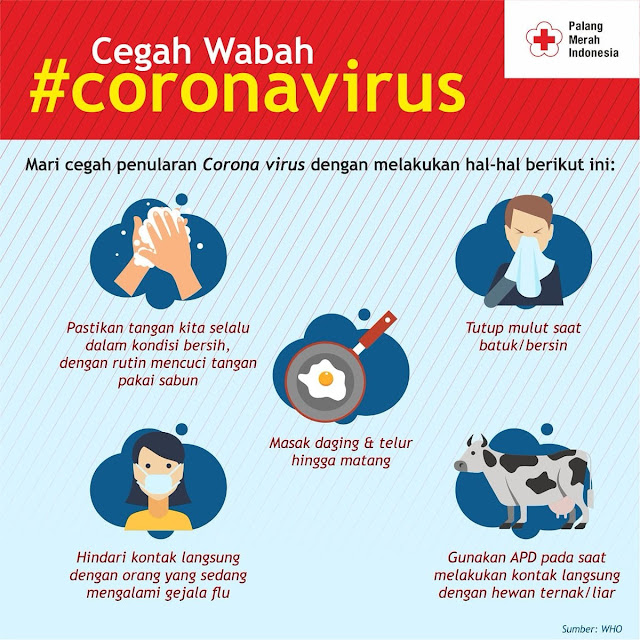 Tips mencegah Virus Corona di indonesia