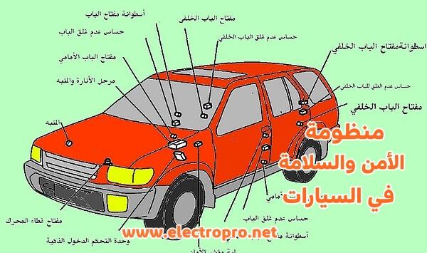 كتاب طرق عمل منظومات الأمن و السلامة في السيارات