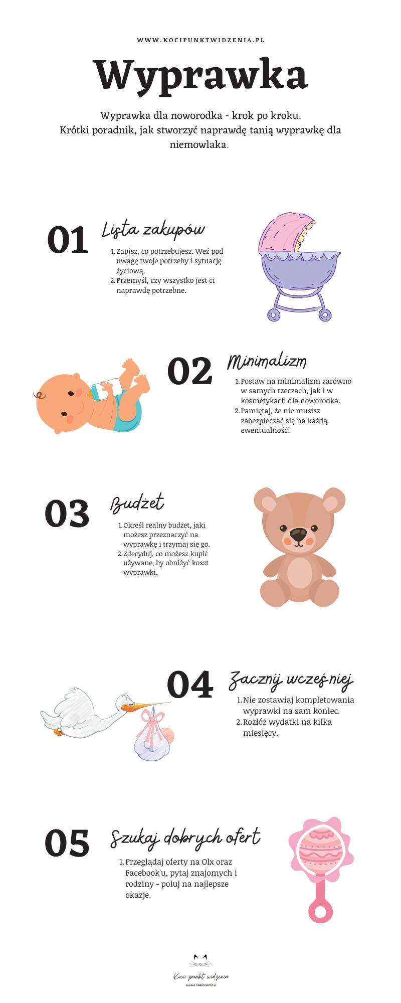 tania wyprawka dla noworodka krok po kroku