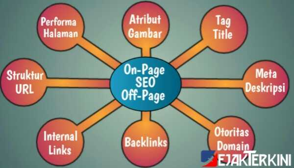 definisi onpage dan offpage seo