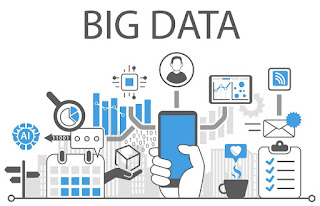 El Big Data y la empresa