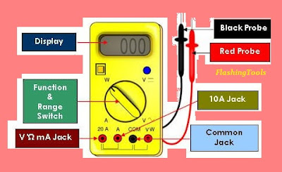Best-Multimeter-for-Cell-Phone-Repair