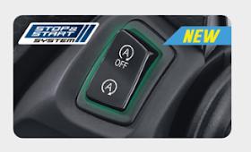 Teknologi Yamaha Terbaru dan Tercanggih