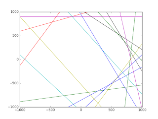 Room-mapping midget bot   IEDProjects2016@IIITD