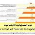 هرم المسؤولية الاجتماعية (The Pyramid of Social Responsibility)