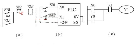 Normally closed contact input signal processing circuit and plc if some signals can only be normally closed contact input you can enter all designed for normally open to and then in the ladder diagram knowledge input ccuart Image collections