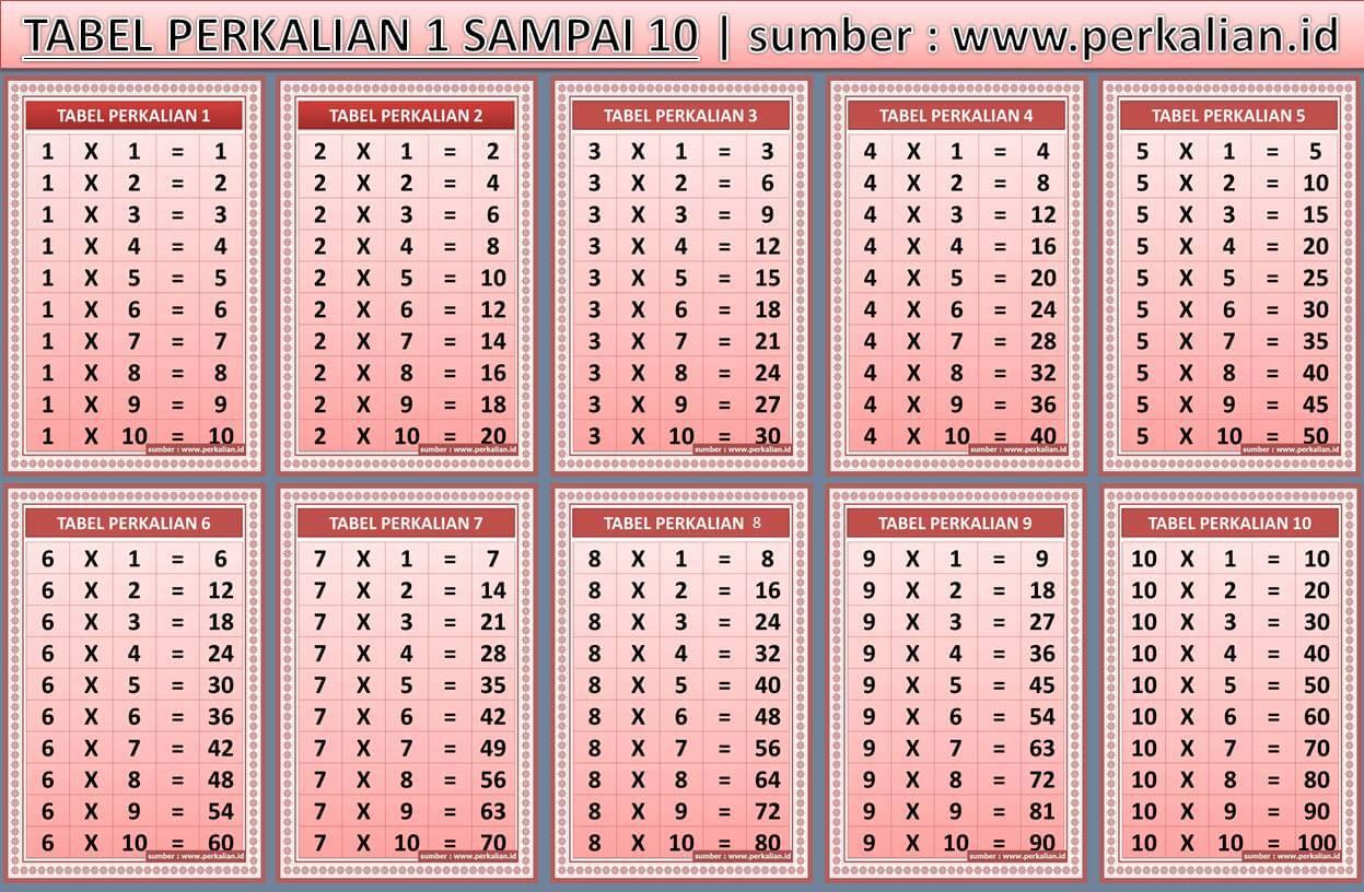 10 gambar tabel perkalian 1 sampai 10 | gambar top 10 tabel perkalian. Melihat Tabel Perkalian 1 Sampai 10 Warna Merah Red Acent Perkalian Id