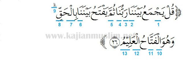 Hukum Tajwid Surat As Saba Ayat 26 Dalam Al-Quran Lengkap