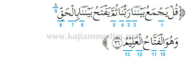 Permalink ke Belajar  Hukum Tajwid Surat As Saba Ayat 26 Dalam Al-Quran Lengkap