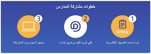 دليل المشاركة في تحدي القراءة العربي الموسم الخامس 2019 - 2020
