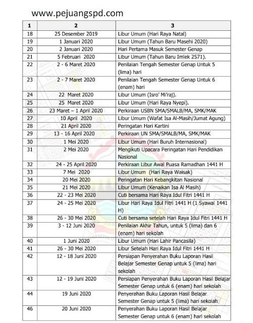 Kalender Pendidikan provinsi Jawa Tengah Tahun Pelajaran2019/2020 SMK/MK/SMA/MA