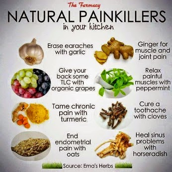 Natural pain killers with herbs in your kitchen