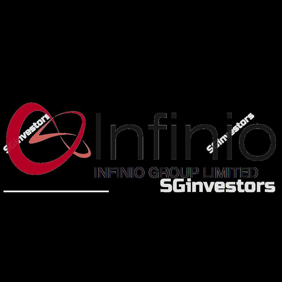 INFINIO GROUP LIMITED (SGX:5G4) @ SGinvestors.io