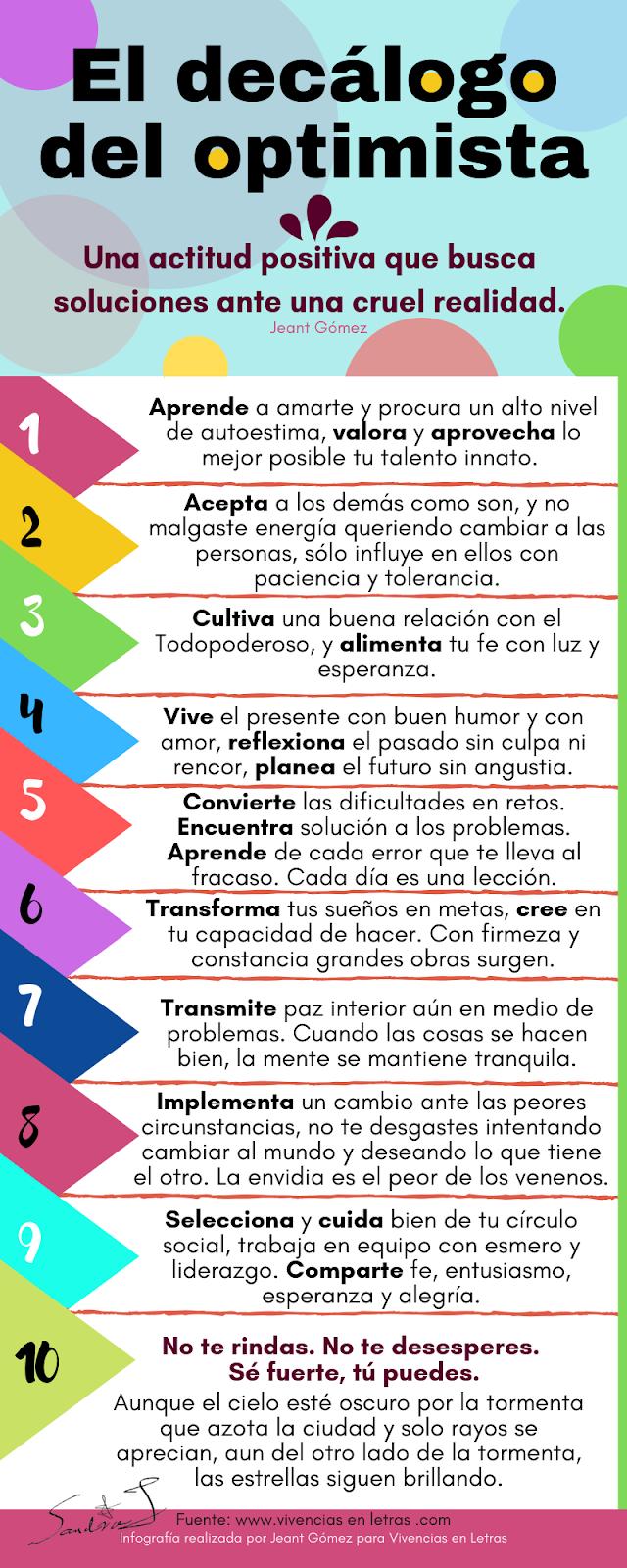 Infografía del decálogo del optimista