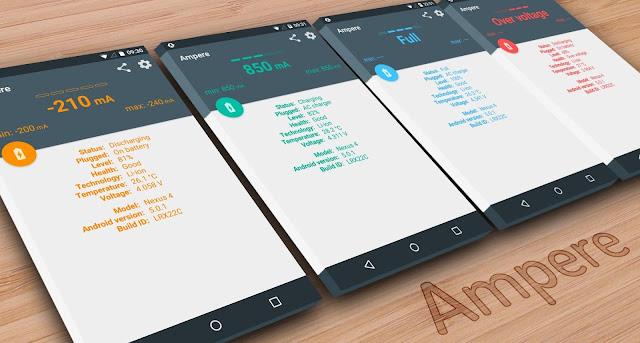 Ampere - Verifica o estado do carregamento do teu telemóvel