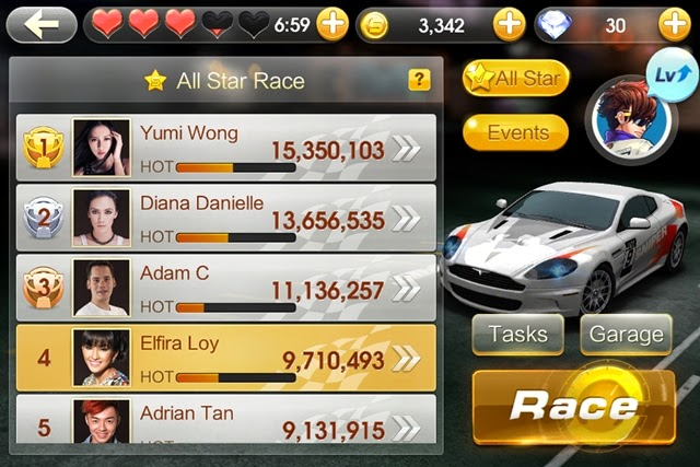 The top teams in WeChat Speed All Star Race
