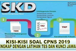 Kisi-kisi Soal CPNS 2019, Lengkap dengan Latihan Tes dan Kunci Jawaban