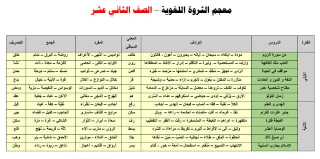 معجم الثروة اللغوية لغة عربية للمرحلة الثانوية معدل